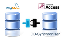 database synchronisation tool